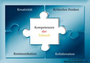 Kompetenzen-der-Zukunft-4K-Modell